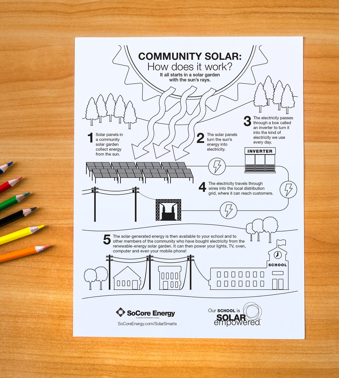 socore solar smarts coloring page image